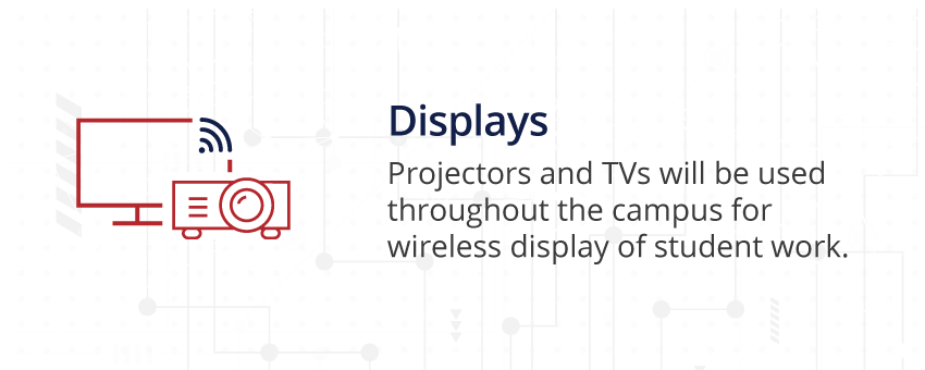 Image of a TV and projector: Displays, Projectors and TVs will be used throughout the campus for wireless display of student work.
